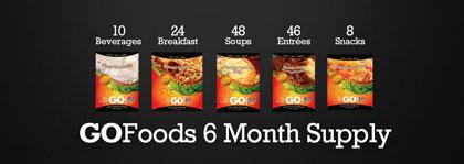 04_6-Month-Supply